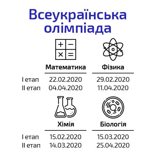 Всеукраїнські олімпіади КПІ ім. Ігоря Сікорського
